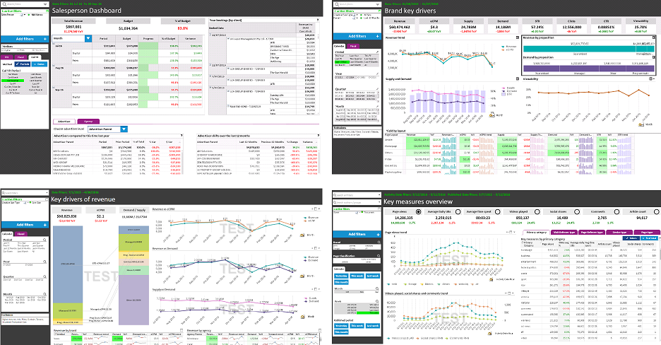 Screenshots of the updated dashboards and reports with new styling