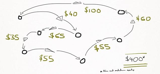 P vs NP in layman's terms using the Travelling Salesman Problem - Rick  Dzekman